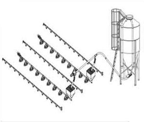 Storage System (Silo System)